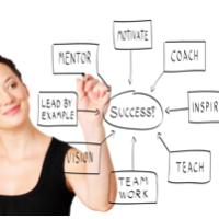 Master Coaching 5